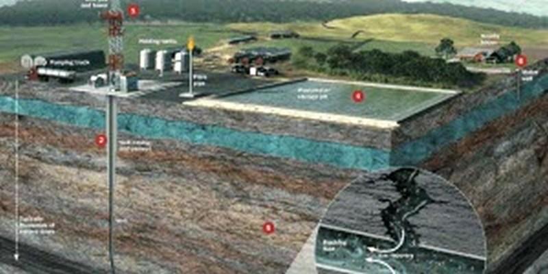 Unkonventionelles Gas – Produkt aus Teufels Küche oder Energie-Brücke in die Zukunft?