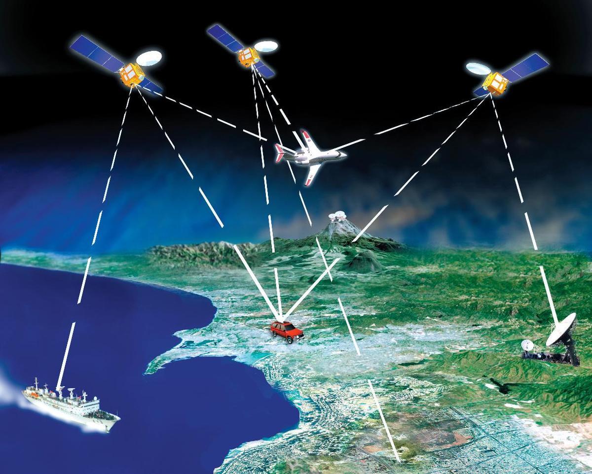 Satellitennavigation – Relativitätstheorie im täglichen Leben